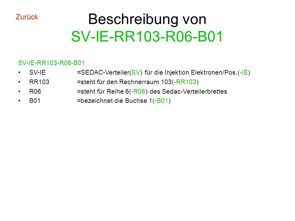 SV-IE-RR103-R06-B01 SV-IE=SEDAC-Verteiler(SV) für die Injektion Elektronen/Pos.(-IE) RR103=steht für den Rechnerraum 103(-RR103) R06=steht für Reihe 6(-R06) des Sedac-Verteilerbrettes B01=bezeichnet die Buchse 1(-B01) Beschreibung von SV-IE-RR103-R06-B01 Zurück