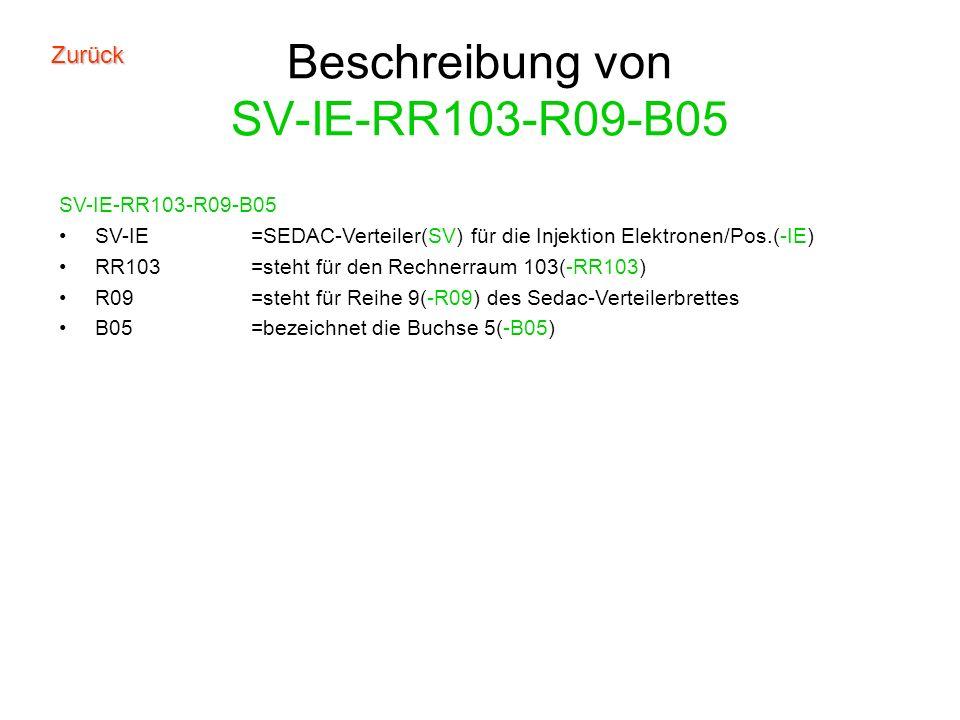 SV-IE-RR103-R09-B05 SV-IE=SEDAC-Verteiler(SV) für die Injektion Elektronen/Pos.(-IE) RR103=steht für den Rechnerraum 103(-RR103) R09=steht für Reihe 9(-R09) des Sedac-Verteilerbrettes B05=bezeichnet die Buchse 5(-B05) Beschreibung von SV-IE-RR103-R09-B05 Zurück