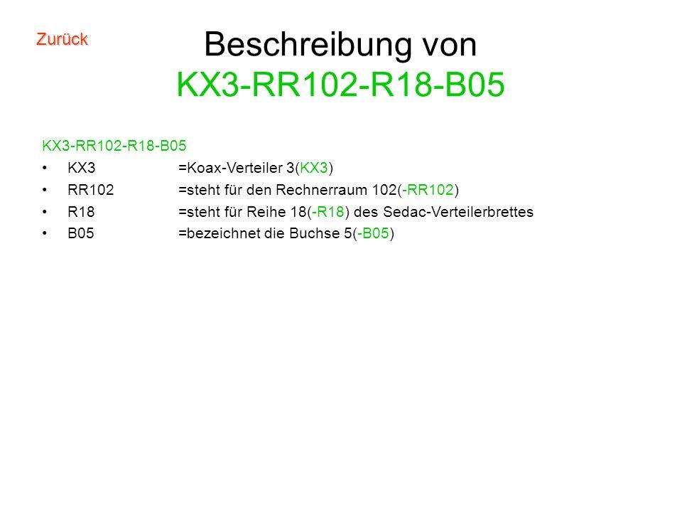 Beschreibung von KX3-RR102-R18-B05 KX3-RR102-R18-B05 KX3=Koax-Verteiler 3(KX3) RR102=steht für den Rechnerraum 102(-RR102) R18=steht für Reihe 18(-R18) des Sedac-Verteilerbrettes B05=bezeichnet die Buchse 5(-B05) Zurück