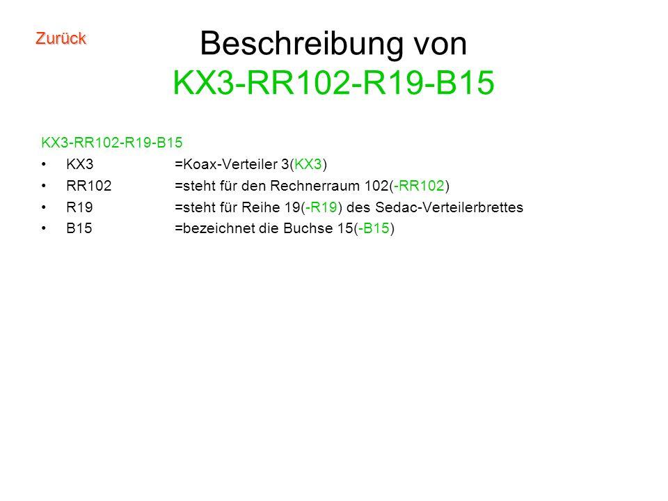 Beschreibung von SV-ER1-A3-R05-B15 SV-ER1-A3-R05-B15 SV-ER1=SEDAC-Verteiler(SV) im Elektronikraum 1(ER1) A3=Schrank A3(-A3) R05=steht für Reihe 5(-R05) des Sedac-Verteilerbrettes B15=bezeichnet die Buchse 15(-B15) Zurück