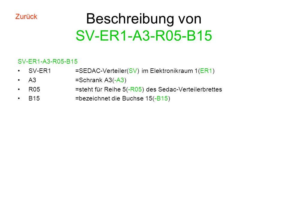 Beschreibung von SV-ER1-A3-R06-B15 SV-ER1-A3-R06-B15 SV-ER1=SEDAC-Verteiler(SV) im Elektronikraum 1(ER1) A3=Schrank A3(-A3) R06=steht für Reihe 6(-R06) des Sedac-Verteilerbrettes B15=bezeichnet die Buchse 15(-B15) Zurück