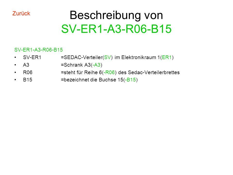 Beschreibung von SV-SER-F3-R01-B15 SV-SER-F3-R01-B15 SV-SER=SEDAC-Verteiler(SV) im Desy Synchrotron(SER) F3=Schrank F3(-F3) R01=steht für Reihe 1(-R01) des Sedac-Verteilerbrettes B15=bezeichnet die Buchse 15(-B15) Zurück