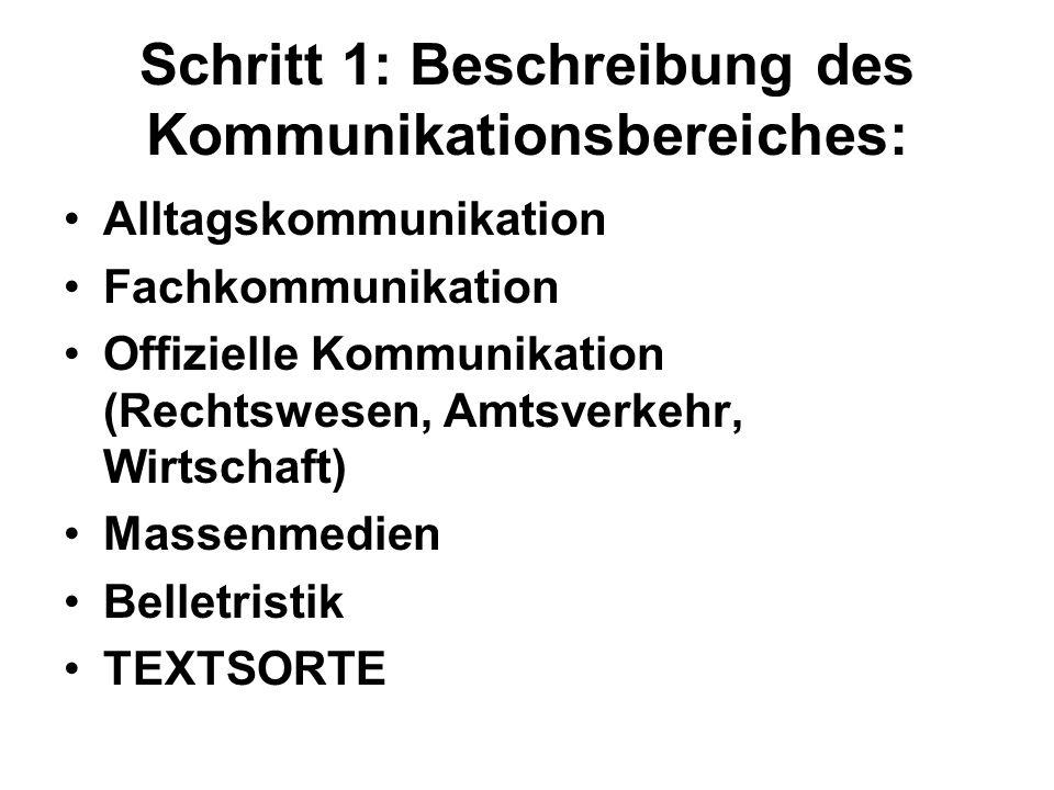 Schritt 2: Beschreibung der Textfunktion: Informationsfunktion: Textsorten: Nachricht,Bericht….