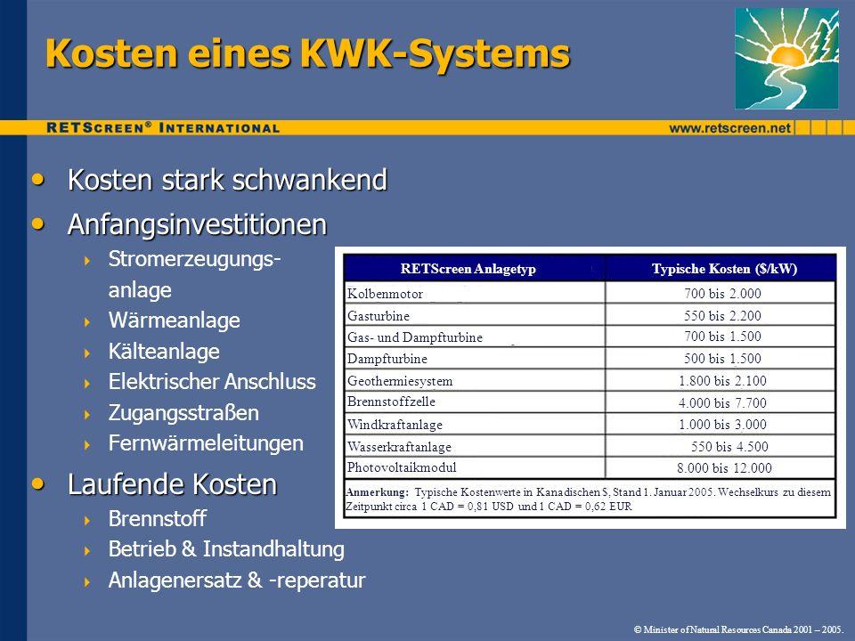 © Minister of Natural Resources Canada 2001 – 2005. Kosten eines KWK-Systems Kosten stark schwankend Kosten stark schwankend Anfangsinvestitionen Anfa