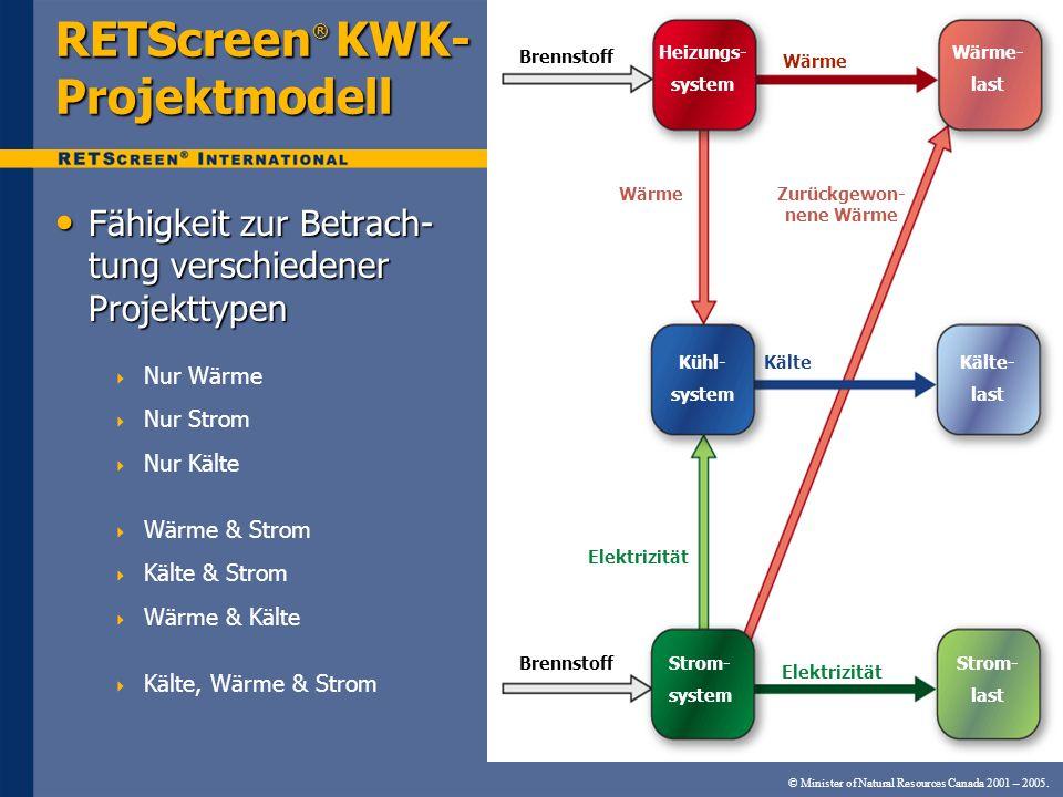 © Minister of Natural Resources Canada 2001 – 2005. RETScreen ® KWK- Projektmodell Fähigkeit zur Betrach- tung verschiedener Projekttypen Fähigkeit zu