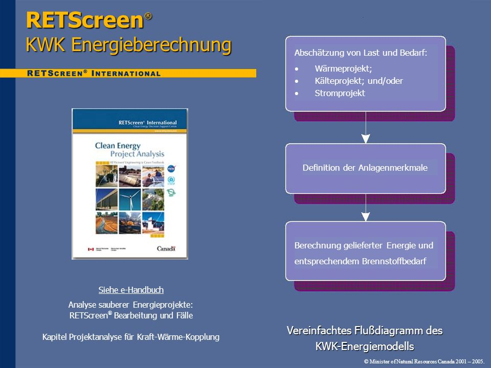 © Minister of Natural Resources Canada 2001 – 2005. RETScreen ® KWK Energieberechnung Siehe e-Handbuch Analyse sauberer Energieprojekte: RETScreen ® B