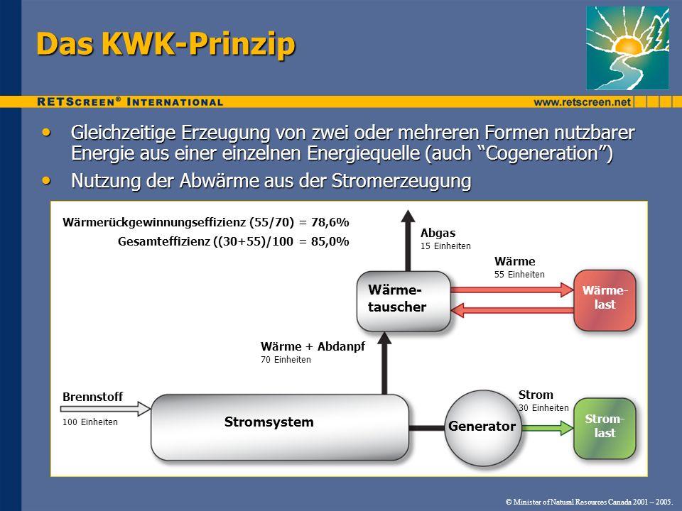 © Minister of Natural Resources Canada 2001 – 2005. Das KWK-Prinzip Gleichzeitige Erzeugung von zwei oder mehreren Formen nutzbarer Energie aus einer