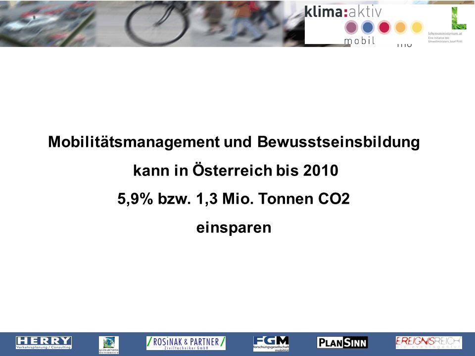Mobilitätsmanagement und Bewusstseinsbildung kann in Österreich bis 2010 5,9% bzw. 1,3 Mio. Tonnen CO2 einsparen
