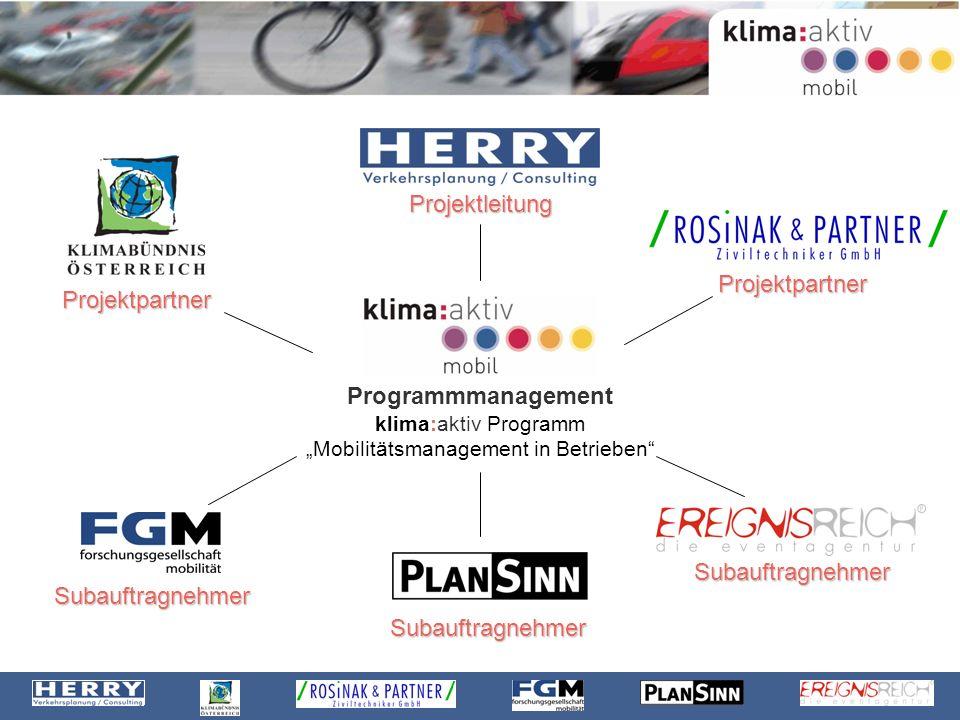 Programmmanagement klima:aktiv Programm Mobilitätsmanagement in Betrieben Projektleitung Projektpartner Projektpartner Subauftragnehmer Subauftragnehm