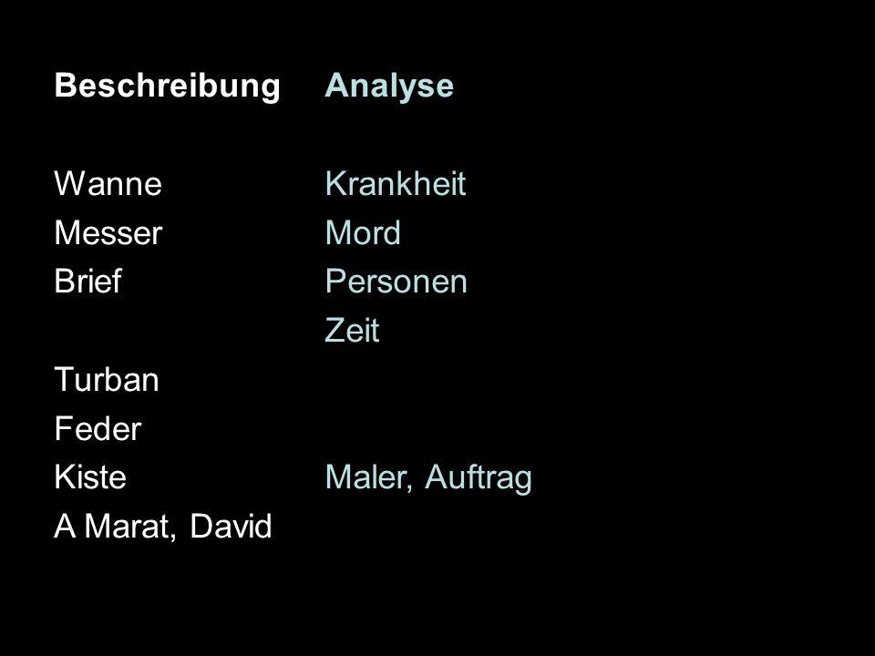 Beschreibung Wanne Messer Brief Turban Feder Kiste A Marat, David Analyse Krankheit Mord Personen Zeit Maler, Auftrag