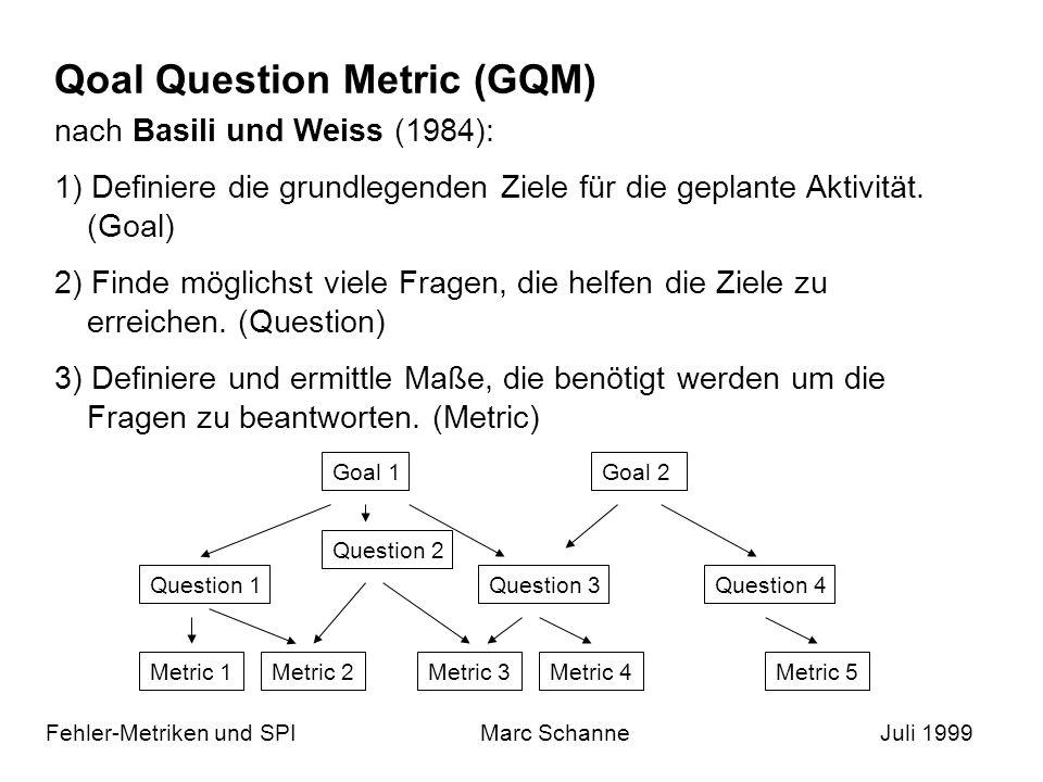 Qoal Question Metric (GQM) Fehler-Metriken und SPIMarc SchanneJuli 1999 nach Basili und Weiss (1984): 1) Definiere die grundlegenden Ziele für die geplante Aktivität.