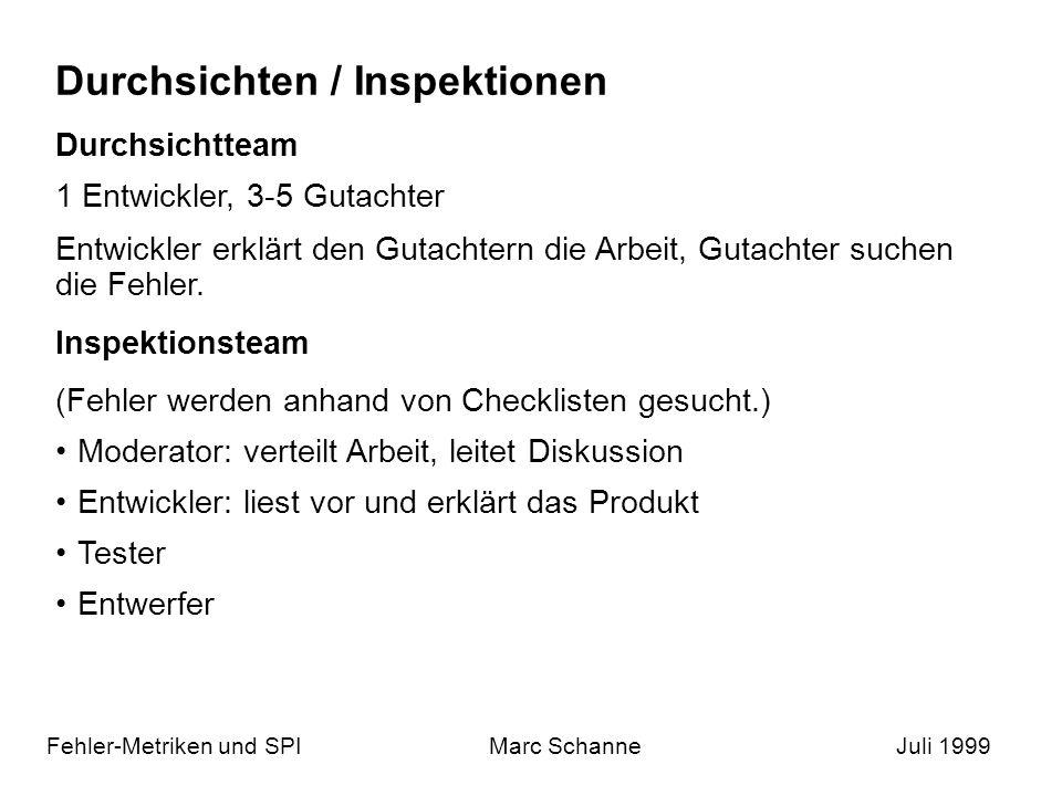 Durchsichten / Inspektionen Fehler-Metriken und SPIMarc SchanneJuli 1999 Durchsichtteam 1 Entwickler, 3-5 Gutachter Entwickler erklärt den Gutachtern die Arbeit, Gutachter suchen die Fehler.