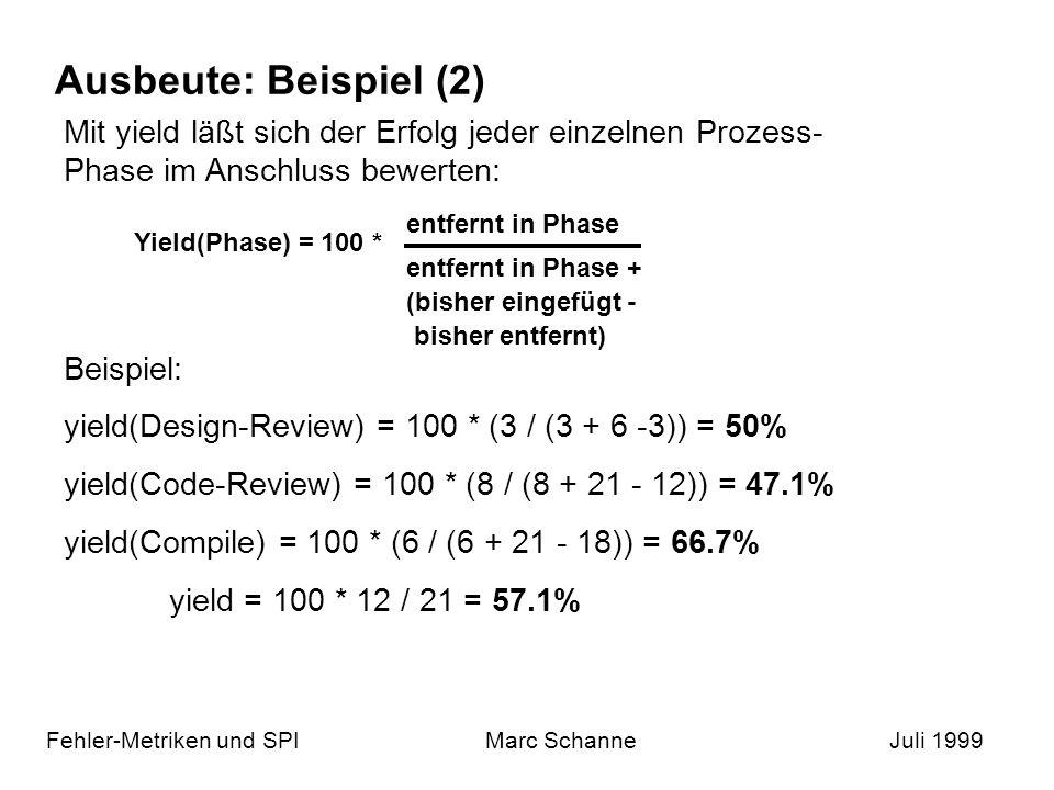 Ausbeute: Beispiel (2) Fehler-Metriken und SPIMarc SchanneJuli 1999 Yield(Phase) = 100 * entfernt in Phase entfernt in Phase + (bisher eingefügt - bisher entfernt) Beispiel: yield(Design-Review) = 100 * (3 / (3 + 6 -3)) = 50% yield(Code-Review) = 100 * (8 / (8 + 21 - 12)) = 47.1% yield(Compile) = 100 * (6 / (6 + 21 - 18)) = 66.7% yield = 100 * 12 / 21 = 57.1% Mit yield läßt sich der Erfolg jeder einzelnen Prozess- Phase im Anschluss bewerten: