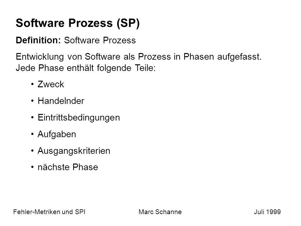 Software Prozess (SP) Fehler-Metriken und SPIMarc SchanneJuli 1999 Definition: Software Prozess Entwicklung von Software als Prozess in Phasen aufgefasst.
