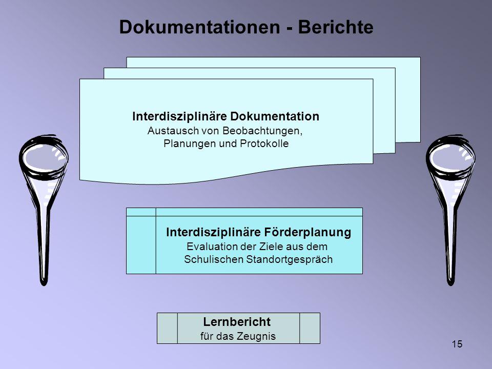 15 Dokumentationen - Berichte Interdisziplinäre Dokumentation Austausch von Beobachtungen, Planungen und Protokolle Interdisziplinäre Förderplanung Evaluation der Ziele aus dem Schulischen Standortgespräch Lernbericht für das Zeugnis