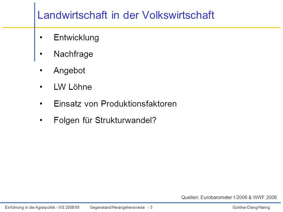 Einführung in die Agrarpolitik - WS 2008/09Gegenstand/Herangehensweise - 5 Günther-Dieng/Häring Quellen: Eurobarometer 1/2006 & WWF 2006 Entwicklung Nachfrage Angebot LW Löhne Einsatz von Produktionsfaktoren Folgen für Strukturwandel.