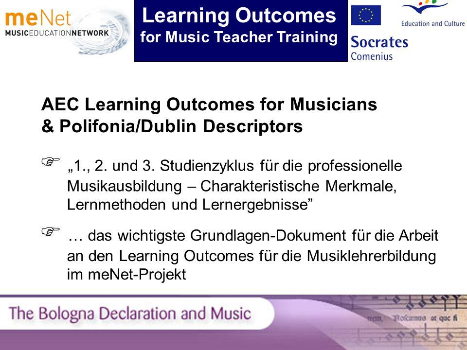 AEC Learning Outcomes for Musicians & Polifonia/Dublin Descriptors … das wichtigste Grundlagen-Dokument für die Arbeit an den Learning Outcomes für di
