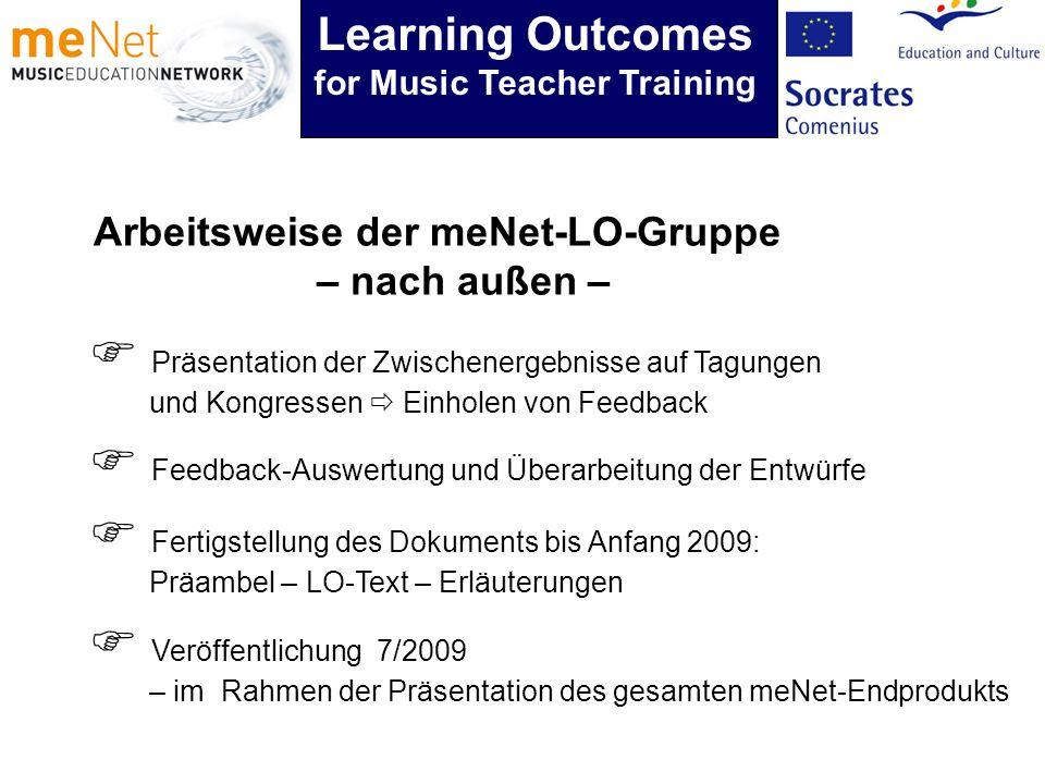 Arbeitsweise der meNet-LO-Gruppe – nach außen – Präsentation der Zwischenergebnisse auf Tagungen und Kongressen Einholen von Feedback Feedback-Auswert