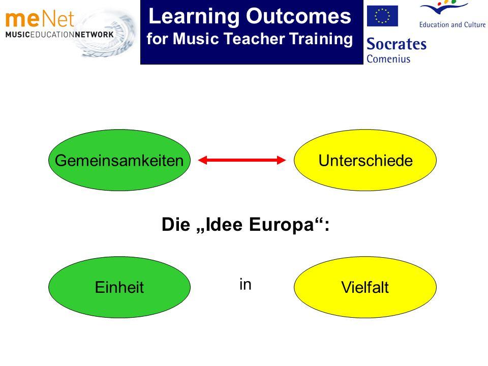 GemeinsamkeitenUnterschiede EinheitVielfalt Die Idee Europa: in Learning Outcomes for Music Teacher Training