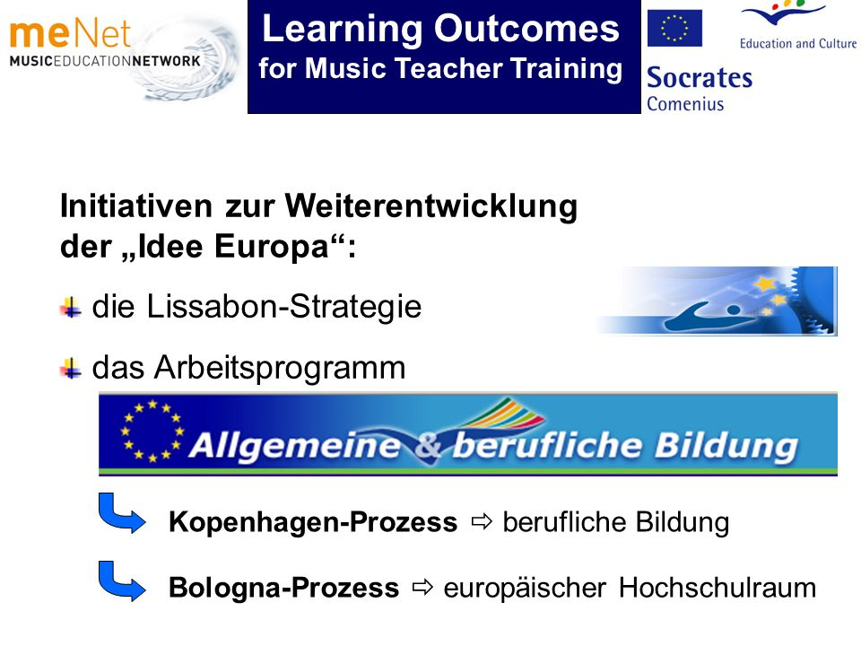 Initiativen zur Weiterentwicklung der Idee Europa: die Lissabon-Strategie das Arbeitsprogramm Kopenhagen-Prozess berufliche Bildung Bologna-Prozess europäischer Hochschulraum Learning Outcomes for Music Teacher Training