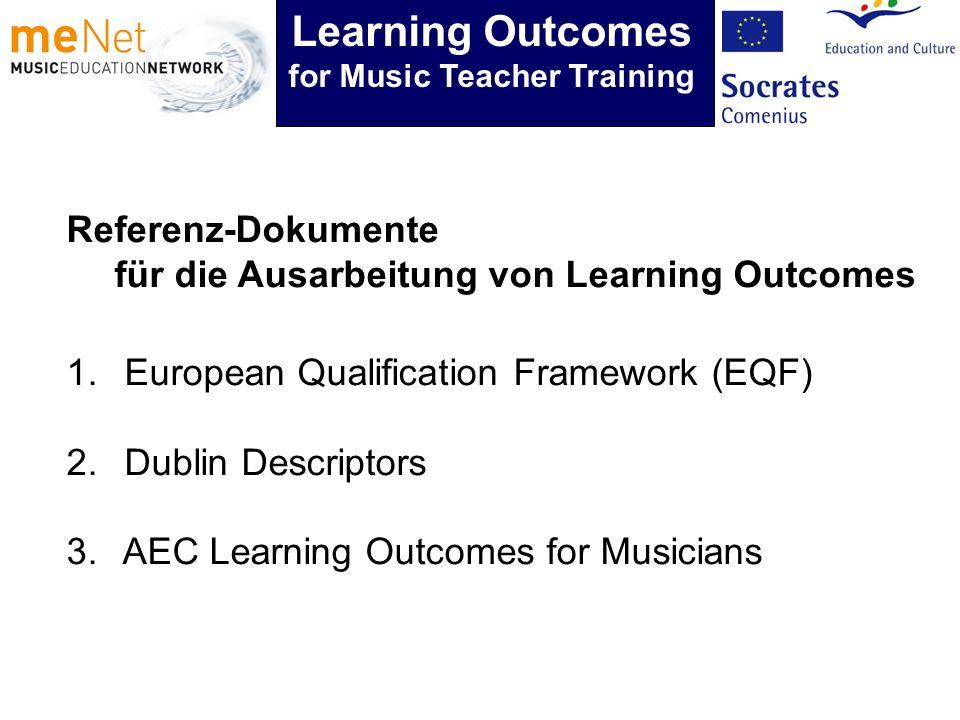 Referenz-Dokumente für die Ausarbeitung von Learning Outcomes 1. European Qualification Framework (EQF) 2. Dublin Descriptors 3. AEC Learning Outcomes