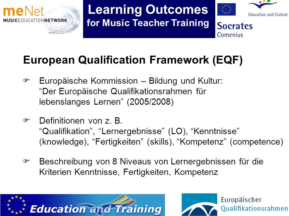 European Qualification Framework (EQF) Europäische Kommission – Bildung und Kultur: Der Europäische Qualifikationsrahmen für lebenslanges Lernen (2005/2008) Definitionen von z.