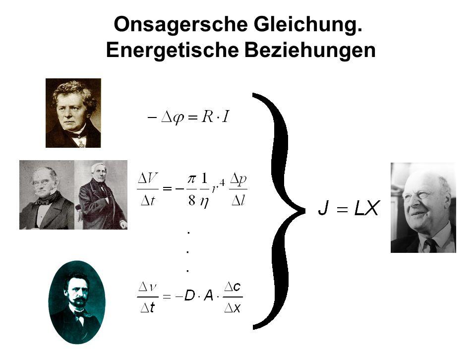 Onsagersche Gleichung. Energetische Beziehungen......
