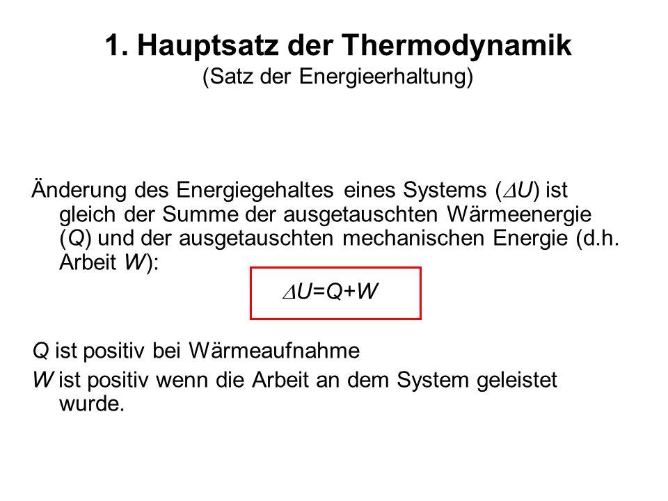 1. Hauptsatz der Thermodynamik (Satz der Energieerhaltung) Änderung des Energiegehaltes eines Systems ( U) ist gleich der Summe der ausgetauschten Wär