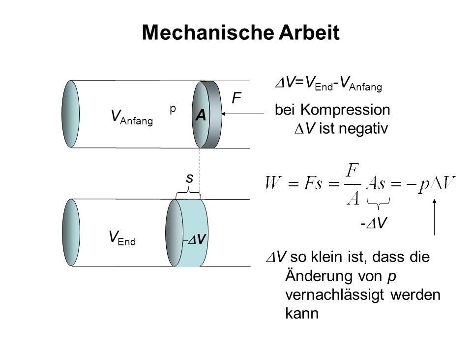 Mechanische Arbeit V=V End -V Anfang bei Kompression V ist negativ A F p V V End V Anfang s - V V so klein ist, dass die Änderung von p vernachlässigt