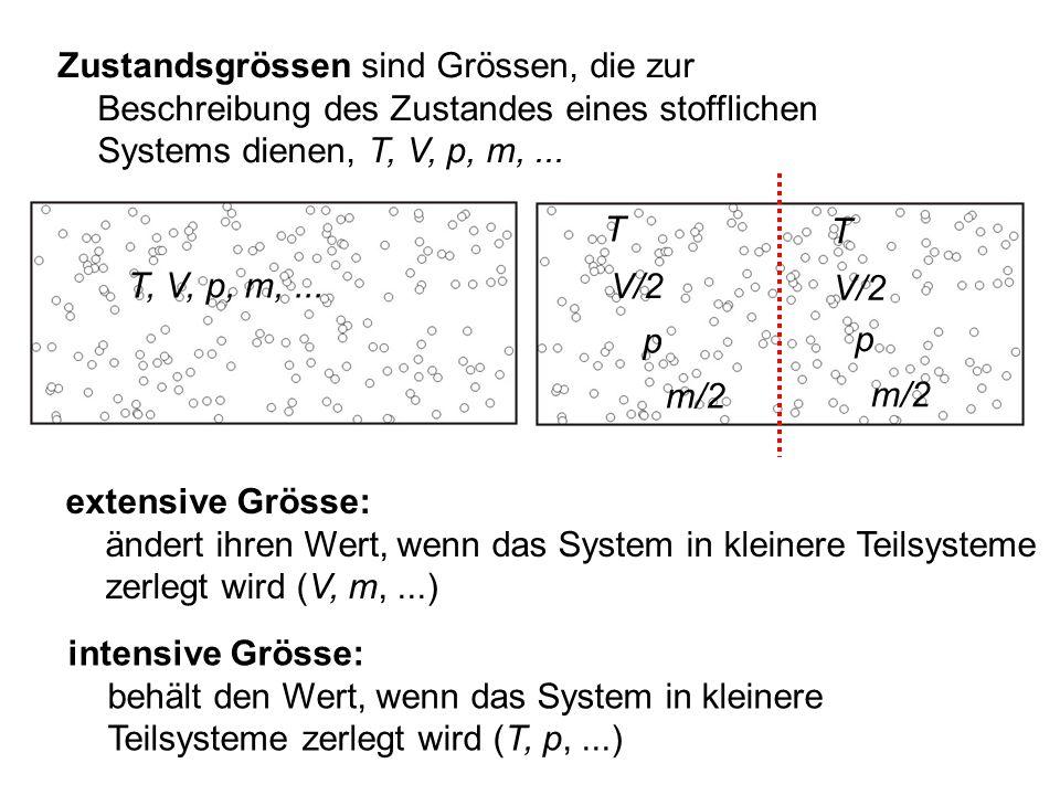 Zustandsgrössen sind Grössen, die zur Beschreibung des Zustandes eines stofflichen Systems dienen, T, V, p, m,... extensive Grösse: ändert ihren Wert,