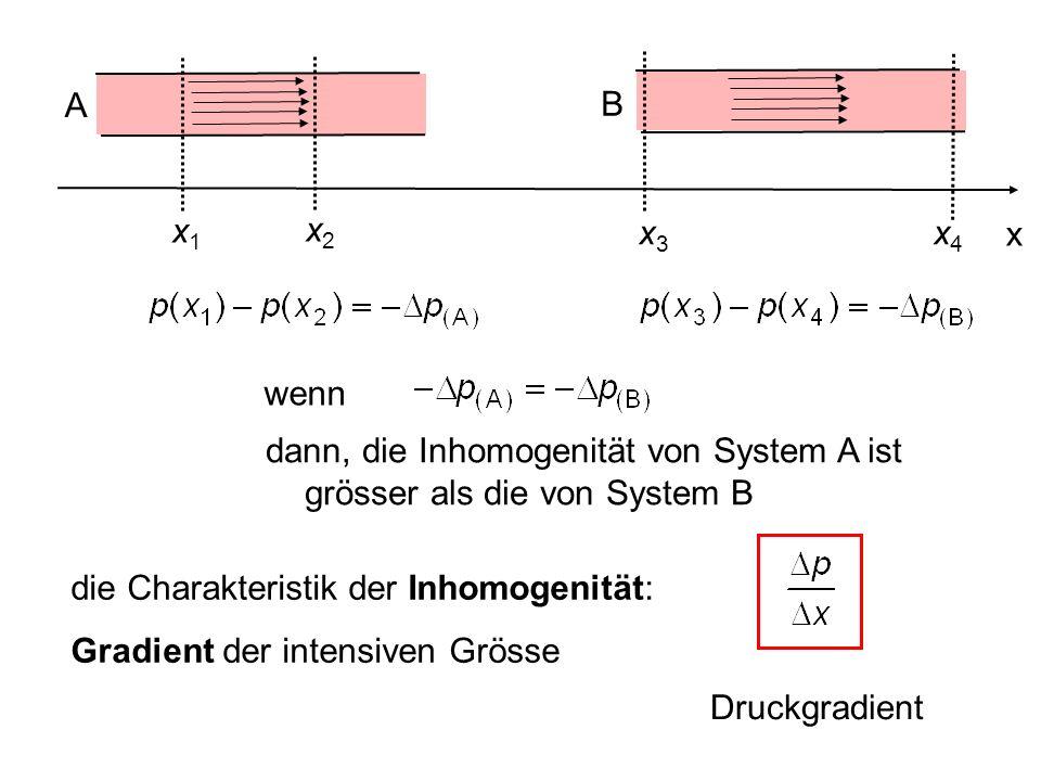 x x1x1 x2x2 x3x3 x4x4 A B wenn dann, die Inhomogenität von System A ist grösser als die von System B die Charakteristik der Inhomogenität: Gradient de