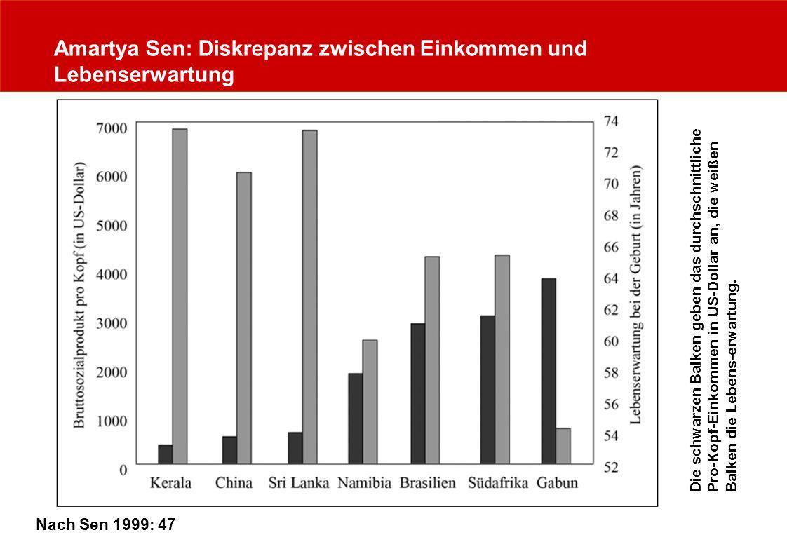 Befähigungsstaat und Frühförderstaat als Leitbilder des 21.