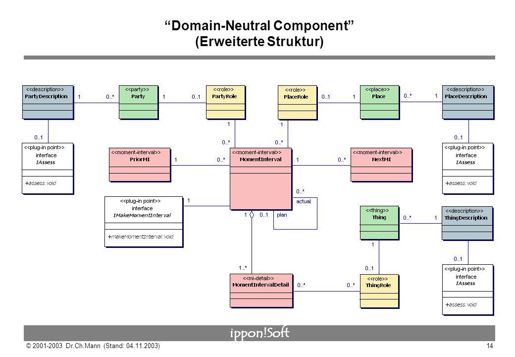 ippon!Soft © 2001-2003 Dr.Ch.Mann (Stand: 04.11.2003)14 Domain-Neutral Component (Erweiterte Struktur)