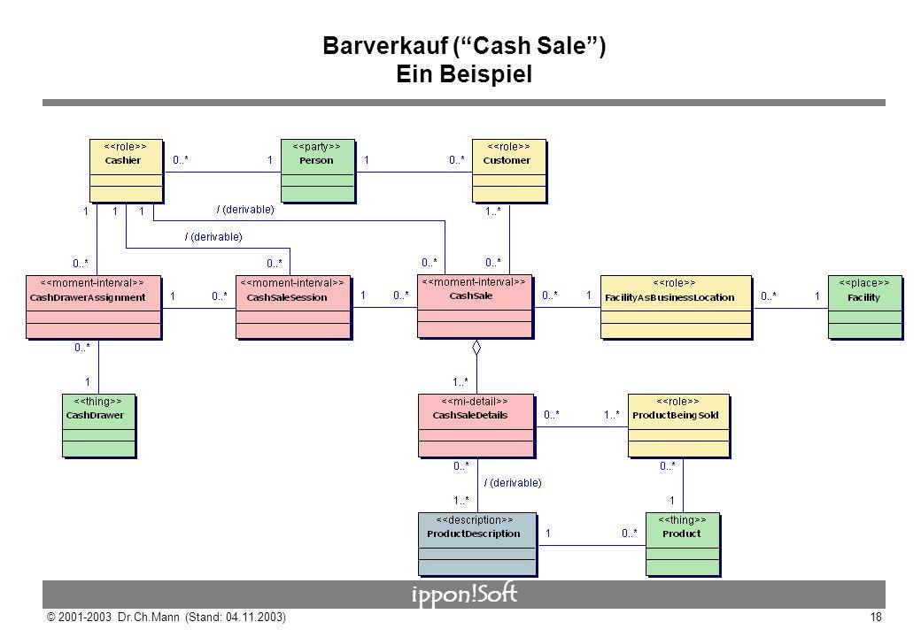 ippon!Soft © 2001-2003 Dr.Ch.Mann (Stand: 04.11.2003)18 Barverkauf (Cash Sale) Ein Beispiel