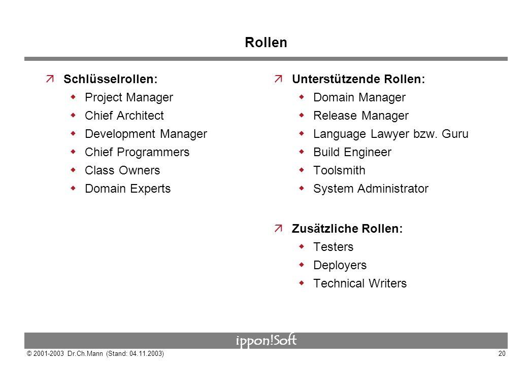 ippon!Soft © 2001-2003 Dr.Ch.Mann (Stand: 04.11.2003)20 Rollen äSchlüsselrollen: Project Manager Chief Architect Development Manager Chief Programmers