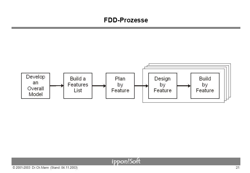 ippon!Soft © 2001-2003 Dr.Ch.Mann (Stand: 04.11.2003)21 FDD-Prozesse