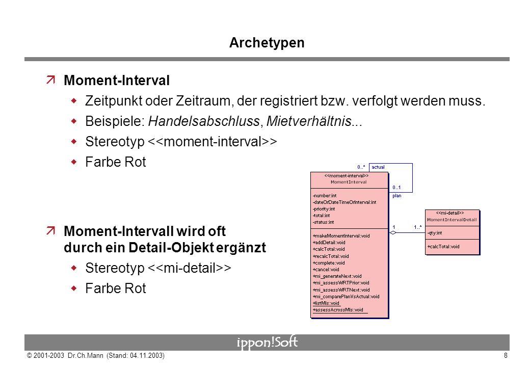 ippon!Soft © 2001-2003 Dr.Ch.Mann (Stand: 04.11.2003)8 Archetypen äMoment-Interval Zeitpunkt oder Zeitraum, der registriert bzw. verfolgt werden muss.