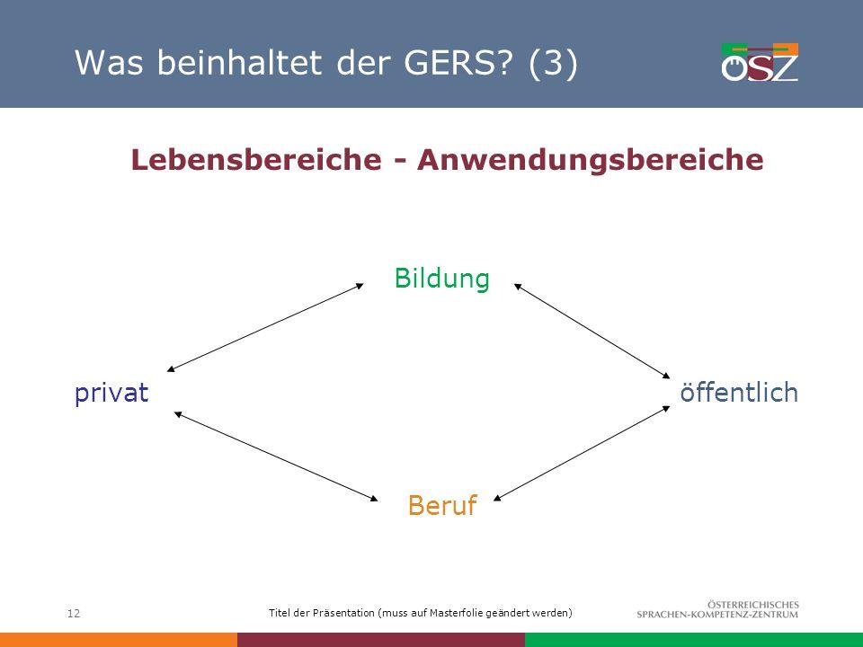 Titel der Präsentation (muss auf Masterfolie geändert werden) 12 Was beinhaltet der GERS? (3) Lebensbereiche - Anwendungsbereiche Bildung privat öffen