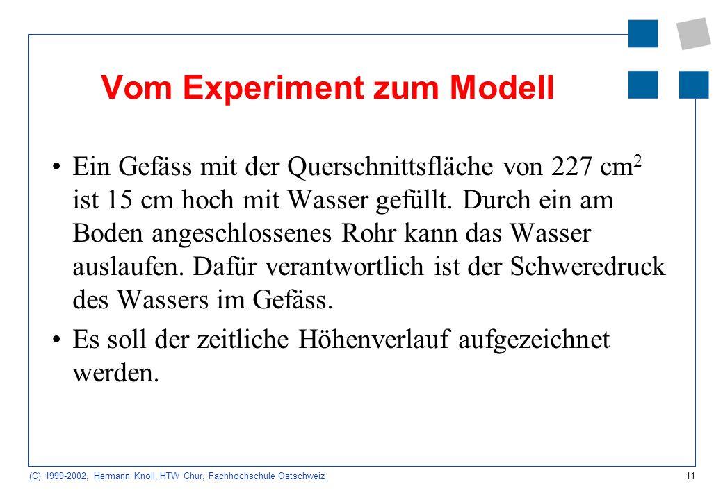 11 (C) 1999-2002, Hermann Knoll, HTW Chur, Fachhochschule Ostschweiz Vom Experiment zum Modell Ein Gefäss mit der Querschnittsfläche von 227 cm 2 ist 15 cm hoch mit Wasser gefüllt.
