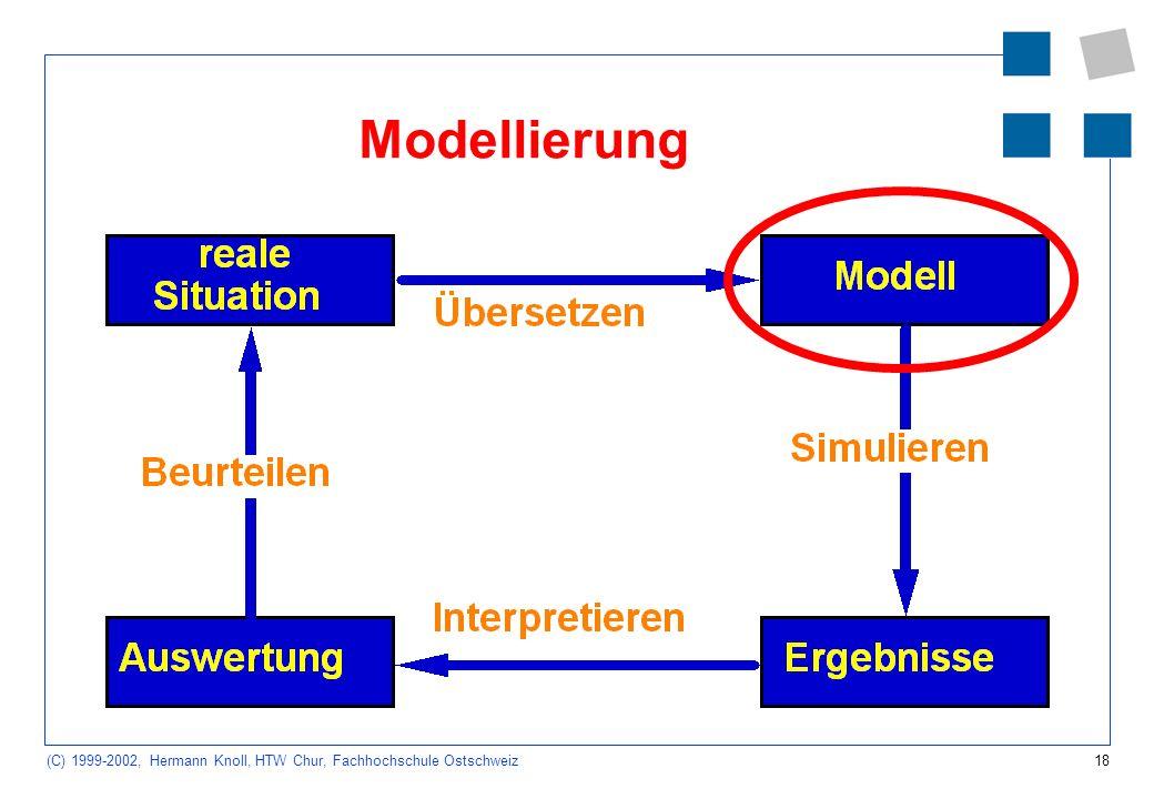 18 (C) 1999-2002, Hermann Knoll, HTW Chur, Fachhochschule Ostschweiz Modellierung