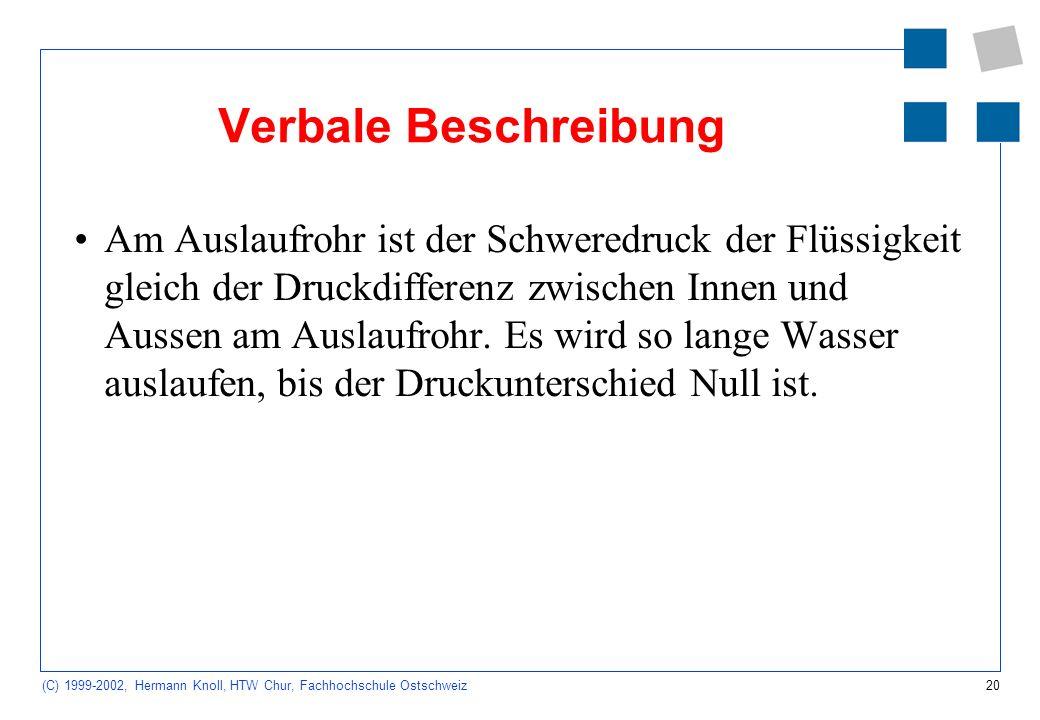 20 (C) 1999-2002, Hermann Knoll, HTW Chur, Fachhochschule Ostschweiz Verbale Beschreibung Am Auslaufrohr ist der Schweredruck der Flüssigkeit gleich der Druckdifferenz zwischen Innen und Aussen am Auslaufrohr.