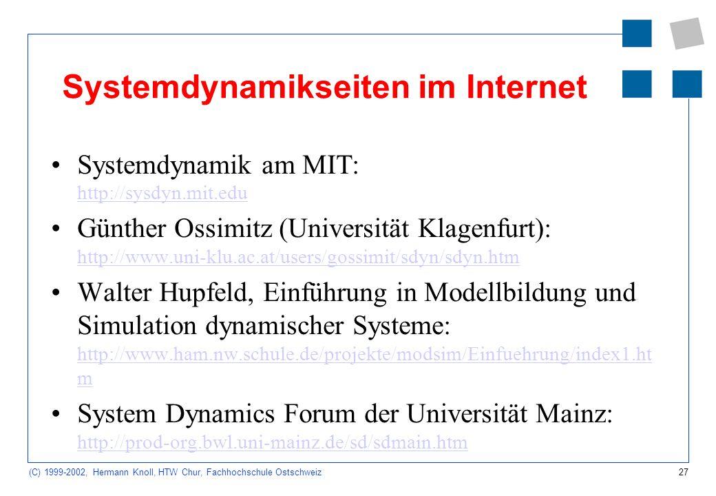 27 (C) 1999-2002, Hermann Knoll, HTW Chur, Fachhochschule Ostschweiz Systemdynamikseiten im Internet Systemdynamik am MIT: http://sysdyn.mit.edu http://sysdyn.mit.edu Günther Ossimitz (Universität Klagenfurt): http://www.uni-klu.ac.at/users/gossimit/sdyn/sdyn.htm http://www.uni-klu.ac.at/users/gossimit/sdyn/sdyn.htm Walter Hupfeld, Einführung in Modellbildung und Simulation dynamischer Systeme: http://www.ham.nw.schule.de/projekte/modsim/Einfuehrung/index1.ht m http://www.ham.nw.schule.de/projekte/modsim/Einfuehrung/index1.ht m System Dynamics Forum der Universität Mainz: http://prod-org.bwl.uni-mainz.de/sd/sdmain.htm http://prod-org.bwl.uni-mainz.de/sd/sdmain.htm
