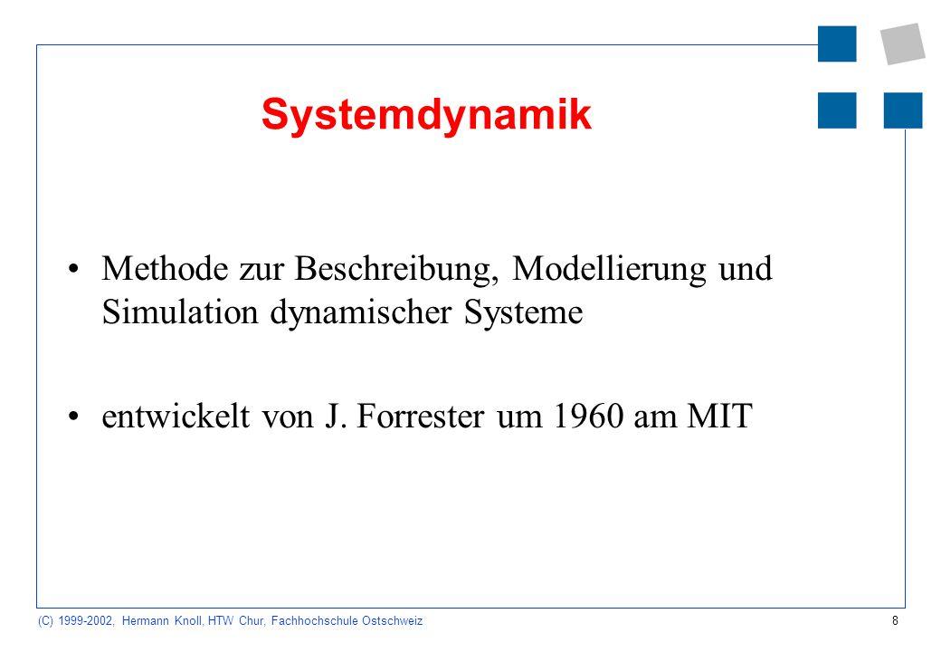 29 (C) 1999-2002, Hermann Knoll, HTW Chur, Fachhochschule Ostschweiz Modell: Räuber - Beute