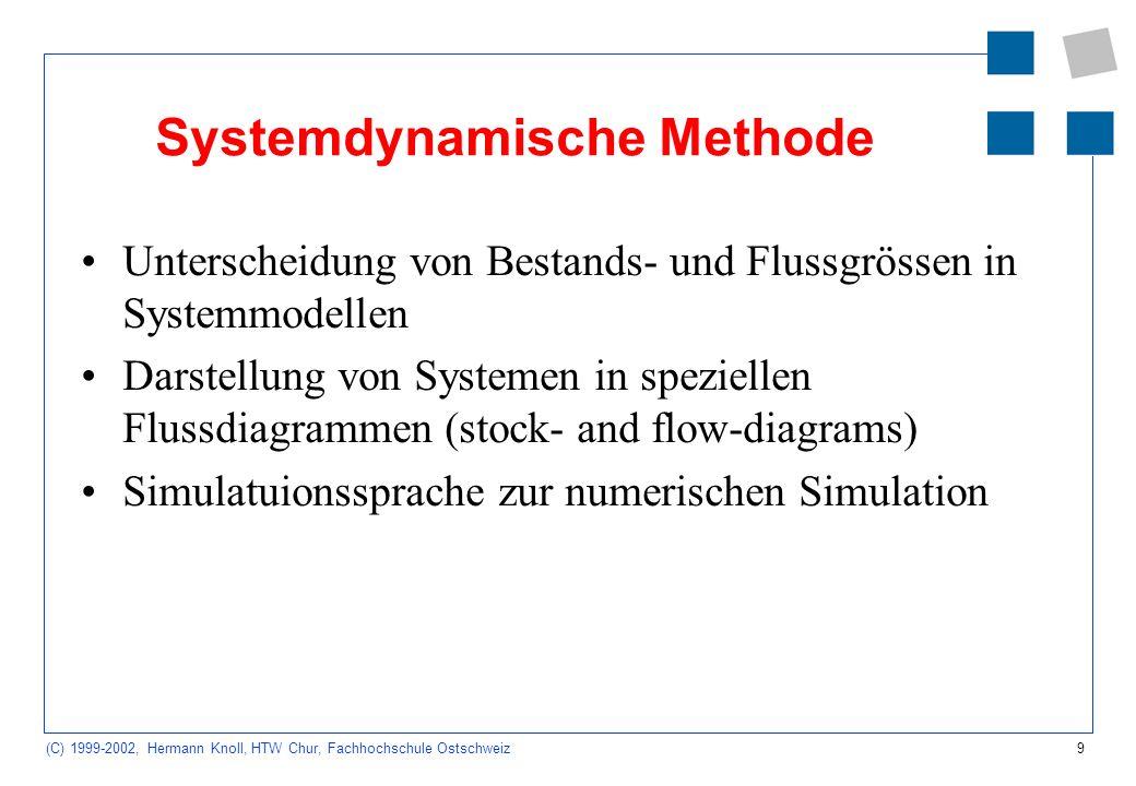 9 (C) 1999-2002, Hermann Knoll, HTW Chur, Fachhochschule Ostschweiz Systemdynamische Methode Unterscheidung von Bestands- und Flussgrössen in Systemmodellen Darstellung von Systemen in speziellen Flussdiagrammen (stock- and flow-diagrams) Simulatuionssprache zur numerischen Simulation
