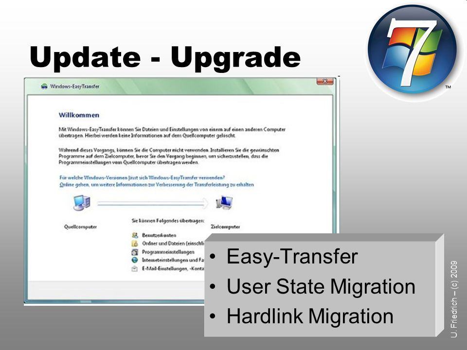 U. Friedrich – (c) 2009 Update - Upgrade Easy-Transfer User State Migration Hardlink Migration