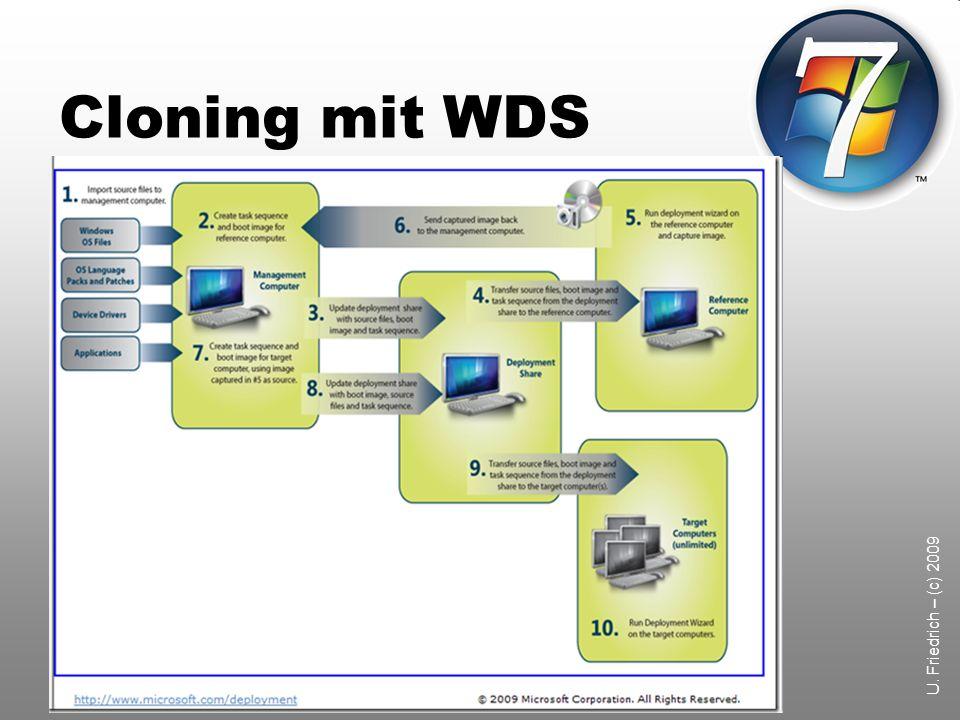 U. Friedrich – (c) 2009 Cloning mit WDS