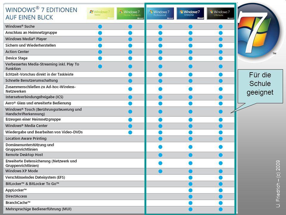 U. Friedrich – (c) 2009 Windows-7-Bibliotheken