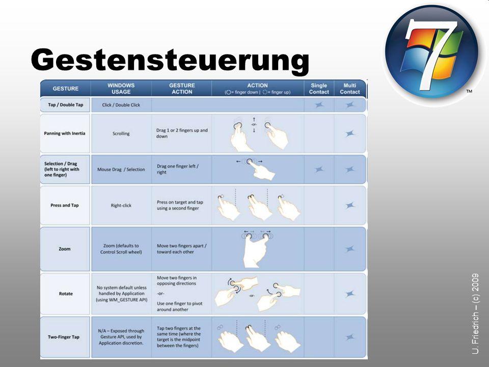 U. Friedrich – (c) 2009 Gestensteuerung