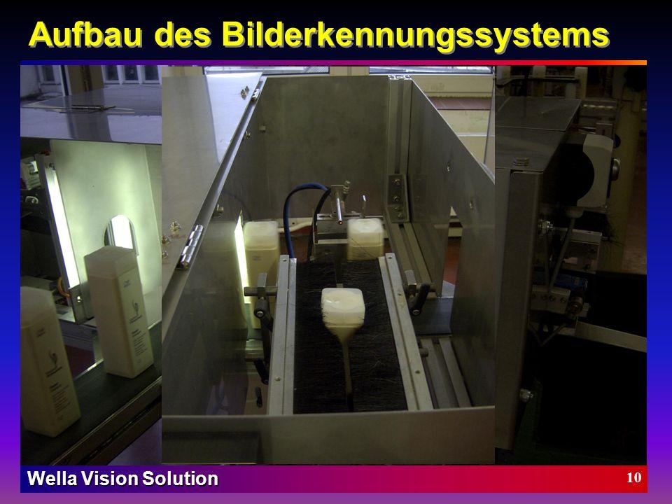 Wella Vision Solution 9 Aufbau des Bilderkennungssystems ZWECKFORM Etikettiermaschine WINDOWS NT 4.0 Betriebssystem Userinterface Verwaltung Prüfappli