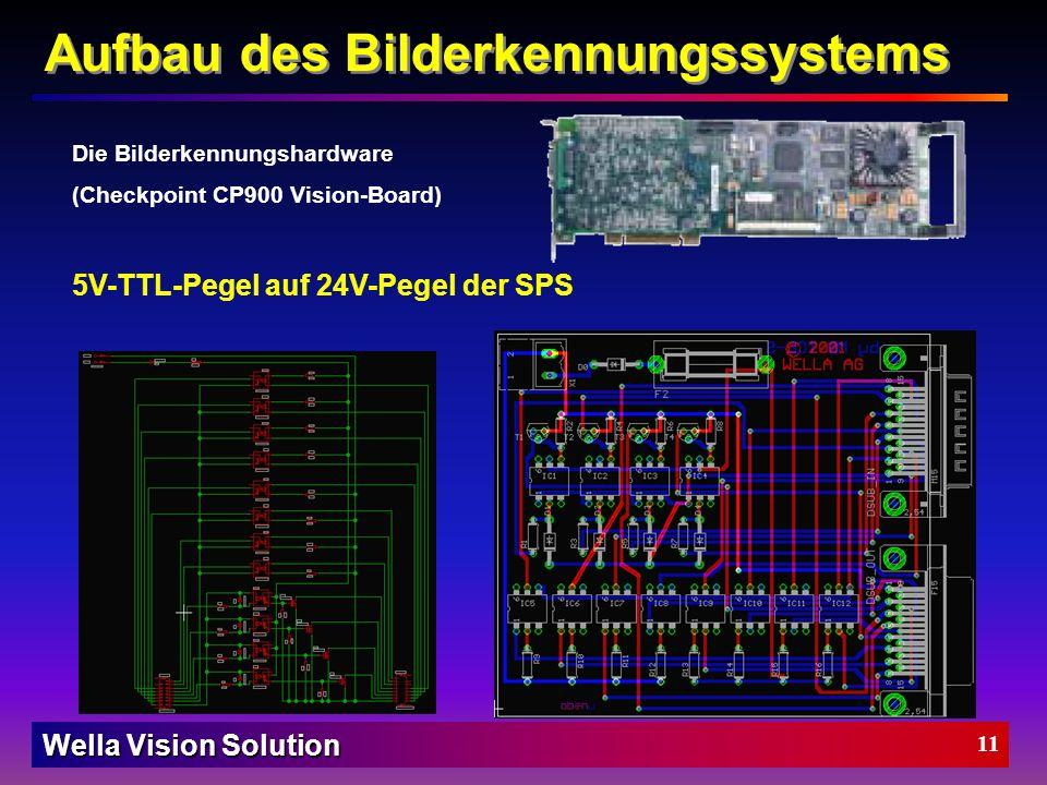 Wella Vision Solution 10 Aufbau des Bilderkennungssystems